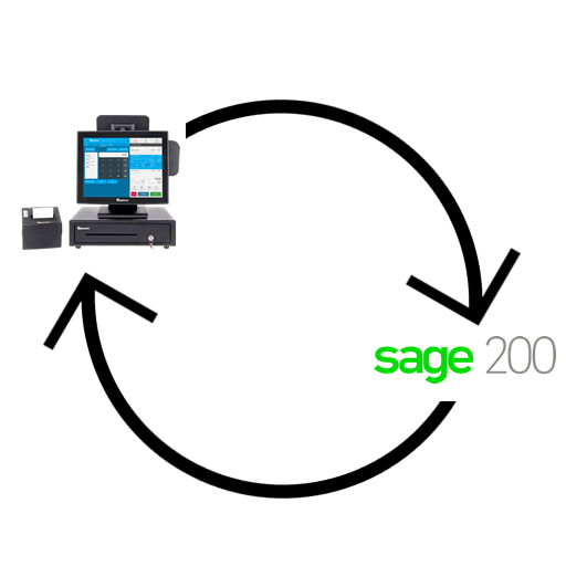 Sage 200 Epos integration
